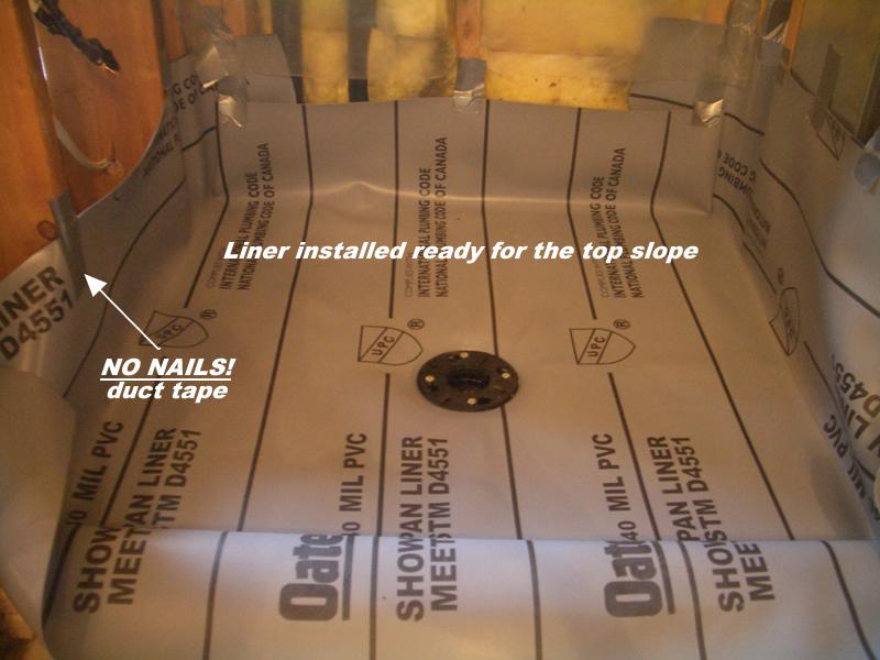 Superieur Image Of Prepared Liner