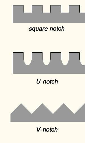 V Notch Trowel Sizes : Using the proper trowel